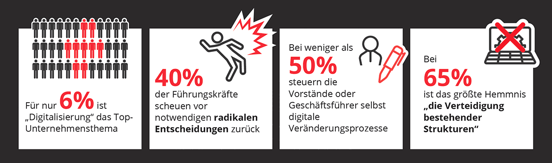 Deutschland-Studie