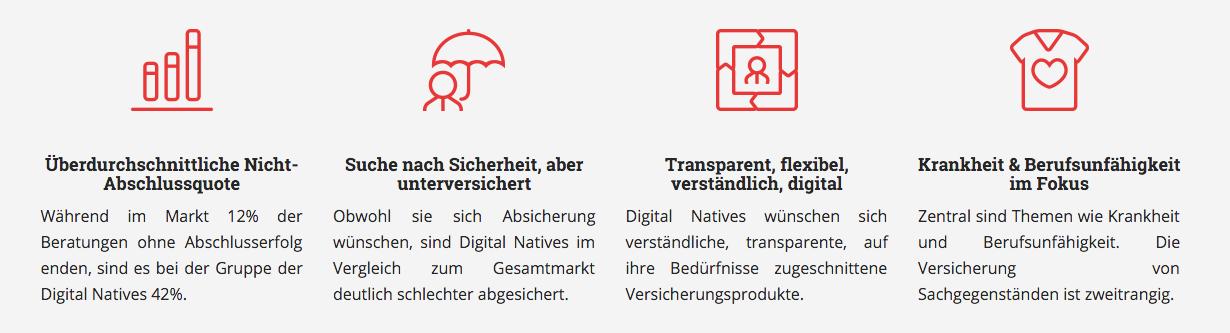 Versicherungen für Digital Natives