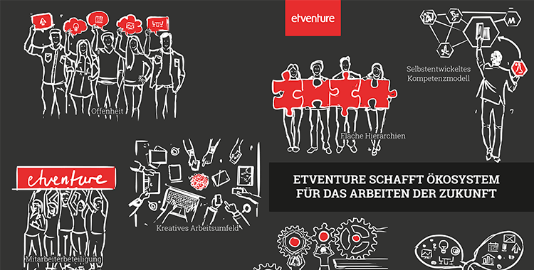 etventure Highlights 11