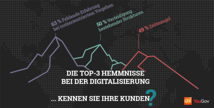 "Infoblatt etventure-Studie ""Digitale Transformation 2017"""