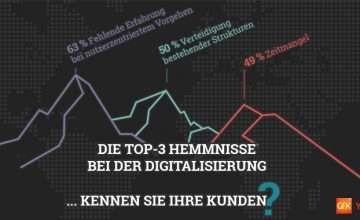 "Infoblatt etventure-Studie ""Digitale Transformation 2017"""