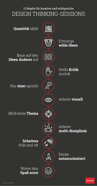 11 Regeln für Design Thinking Sessions