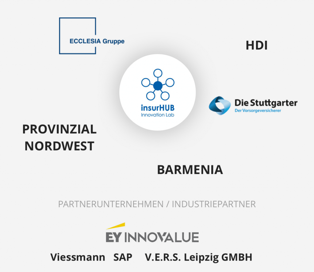 insurHub - Unternehmen & Partner